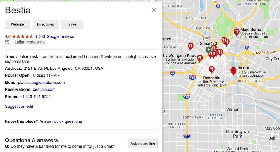 Restaurant Marketing On Google