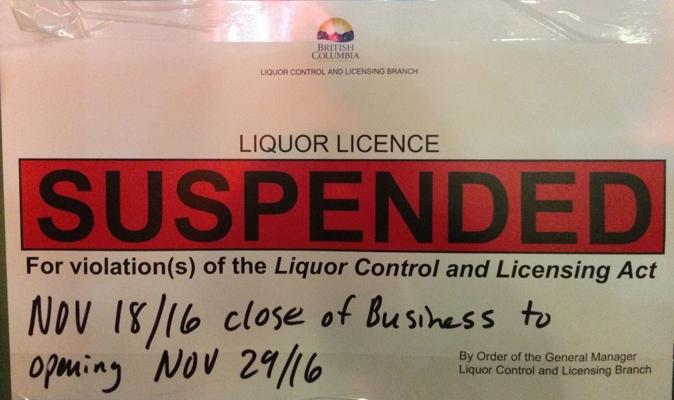 Lost liquor license due to drink promotions