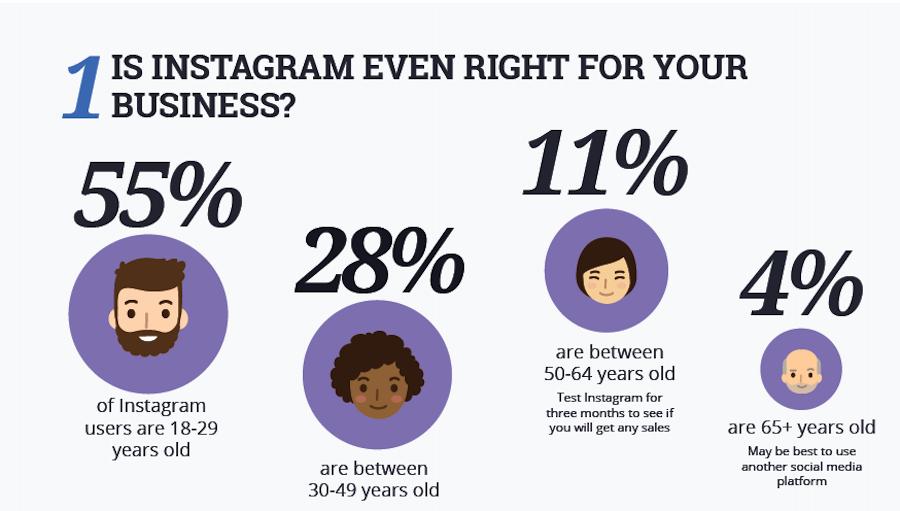 Instagram marketing for venues