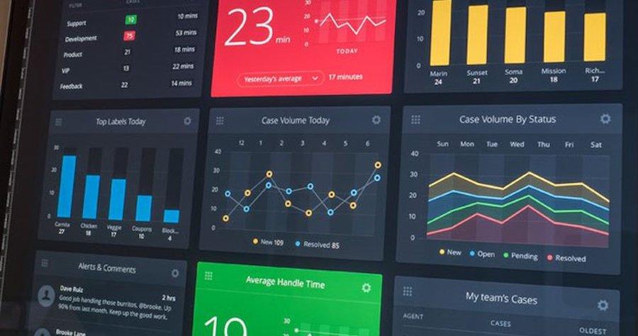 Venue Marketing Analytics