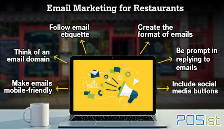 Email advertising for restaurants