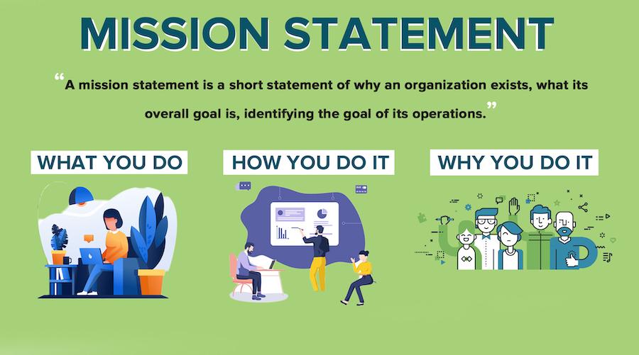 Pub Mission Statement